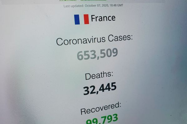 France: 18,746 new cases, highest number of daily Coronavirus cases