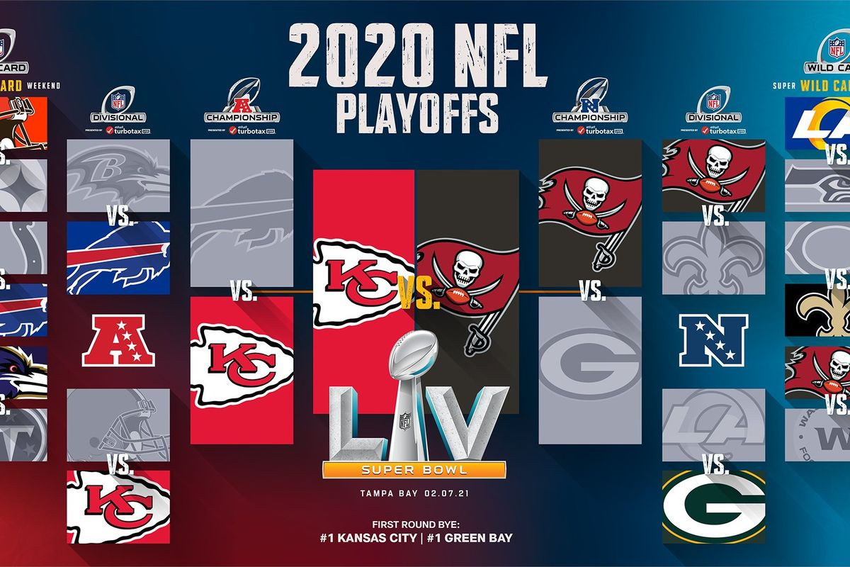 Super Bowl LV: Tampa Bay Buccaneers against the Kansas City Chiefs