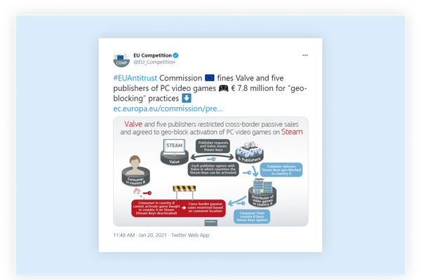 """Valve and five other PC game publishers fined €7,8 million for """"geo-blocking"""" practices by EU Commission"""